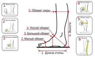 Китайские размеры обуви на русские. Таблица детские, для женщин, мужчин с Алиэкспресс. Расшифровка