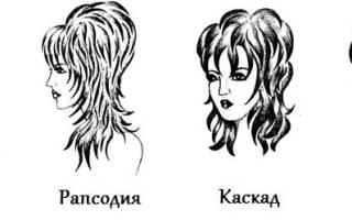 Стрижка Рапсодия на средние волосы. Фото 2019, вид спереди и сзади: с челкой и без, для круглого, треугольного, квадратного лица, без укладки