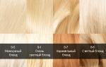 Краска для волос шоколадные оттенки. Фото палитра Гареньер, Лореаль, Палетт, Эстель, Капус, Сьес, Игора, Матрикс
