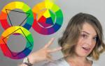 Цветовой круг сочетание в колористике. Краски для волос, фото, правила смешивания цветов для парикмахера