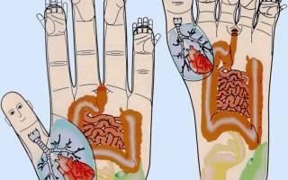 Ногти на руках загибаются вниз: почему они неправильно растут на пальцах, как это выглядит на фото, можно ли исправить, как выровнять «клюющие», и способы поднятия