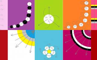 Рисунки на ногтях гель лаком. Фото новинки, идеи дизайна френч, легкие иголкой, простые. Пошагово для начинающих