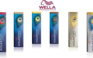 Wella Koleston Perfect. Палитра цветов краски, фото на волосах, состав, инструкция окрашивания
