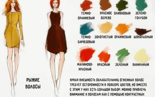 Рыже-коричневый цвет волос. Фото, краски, оттенки, кому идет до и после